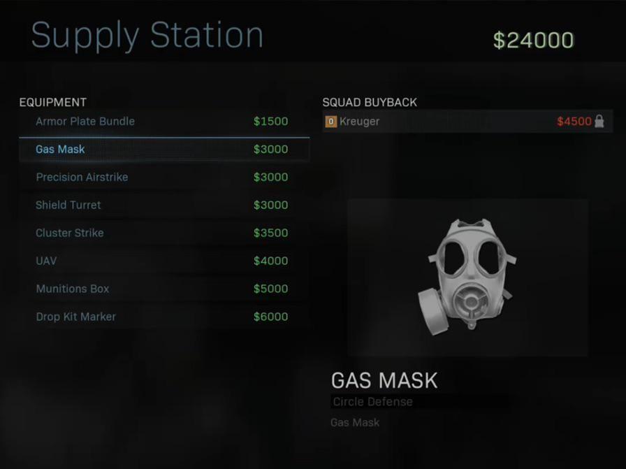 Valores dos itens no modo Warzone em Call of Duty Modern Warfare